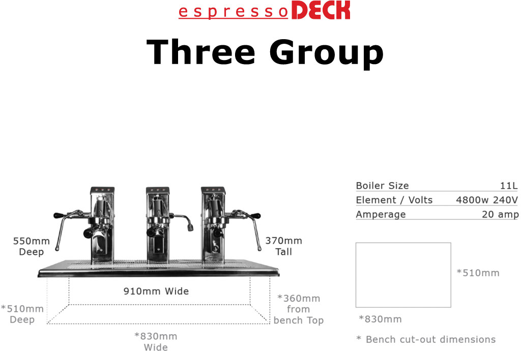 3 group head espressoDECK coffee machine specifications home